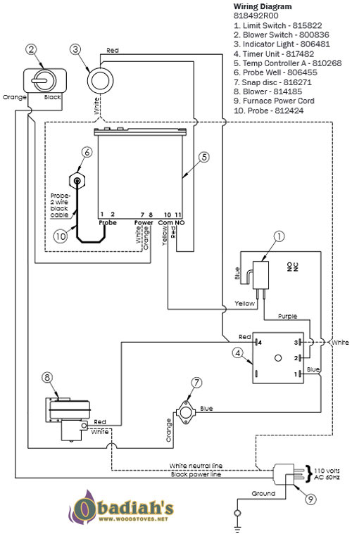 hardy furnace wiring diagram