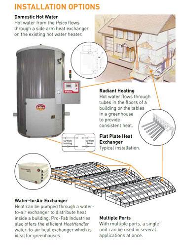 Pelco 2520 Hot Water Biomass Boiler